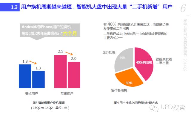 2014Q2百度移动互联网趋势报告:竞争加剧与格局回归