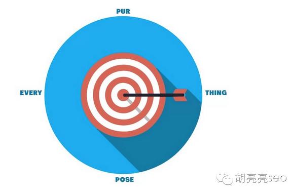 SEO的新营销模式-Content Marketing