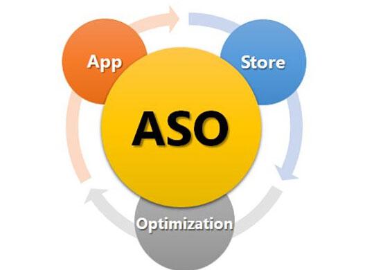 六大ASO推广工具助你进行数据分析