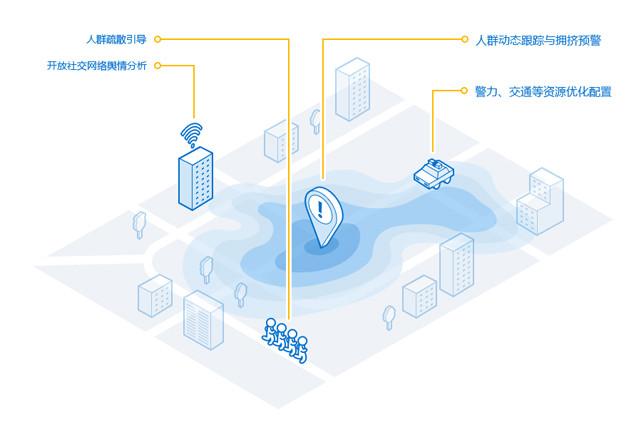 人工智能时代 云和大数据到底有多重要?