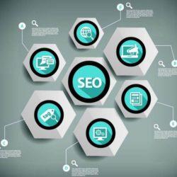 SEO网站怎么优化,才能让排名靠前?