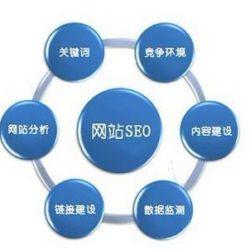 搜索引擎优化:做好seo必做的任务