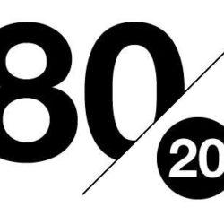 百度竞价推广中的,28定律是什么?